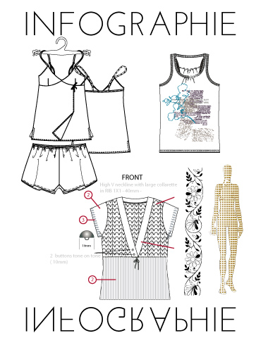 Stylisme Infographie